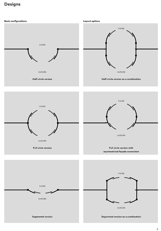 CSD-design