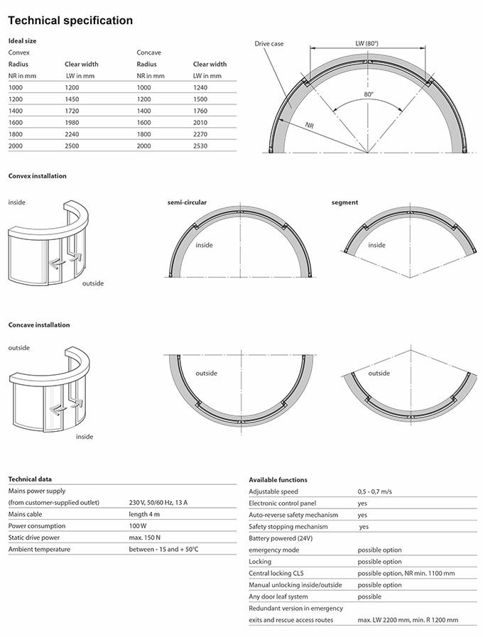 CSD-parametres