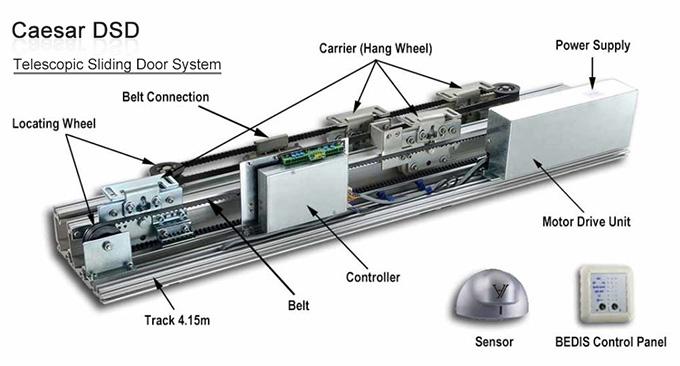 DSD主图