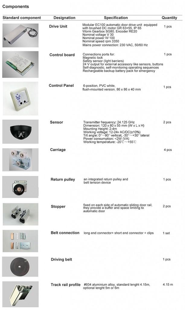 EC100标配配件