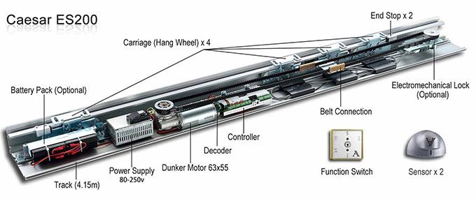 ES200机组主图