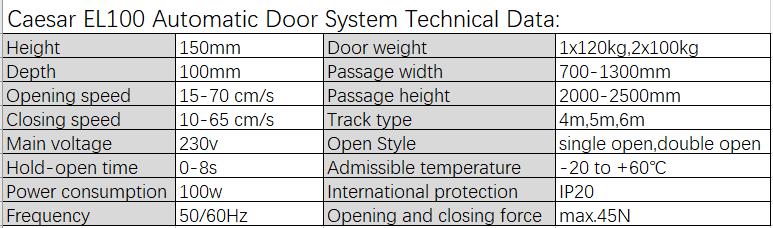 EL100 technical data